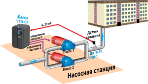 общая схема частотного преобразователя