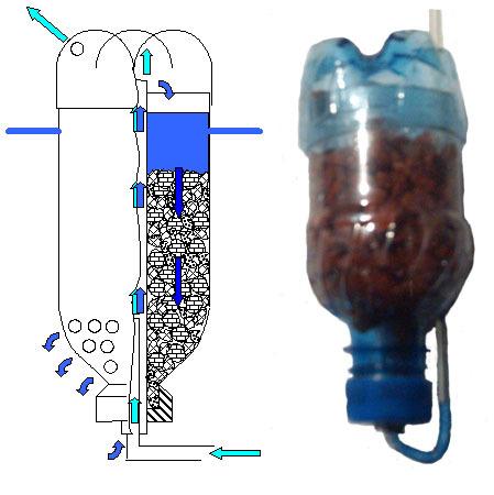 Самодельный фильтр для воды своими руками Бурение скважин на воду в Нижегородской области