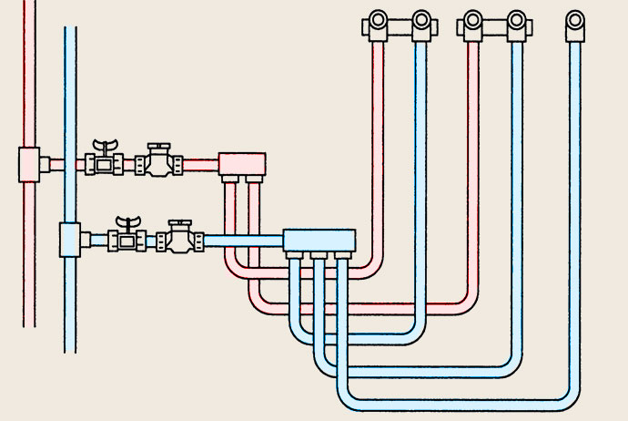 Разводка труб водопровода с