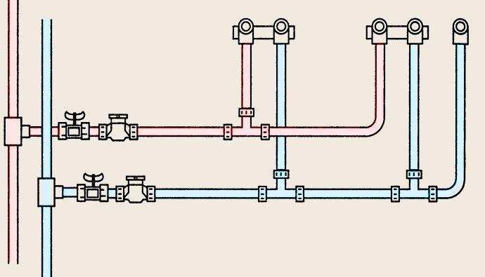 разводка труб водоснабжения в