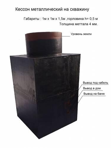 кессон изготовленный из металла для скважины