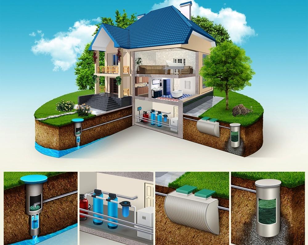 Инженерные коммуникации частного дома (система водоснабжения, канализации и водоподготовки)