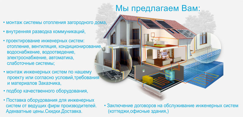 Картинки отопление частного дома