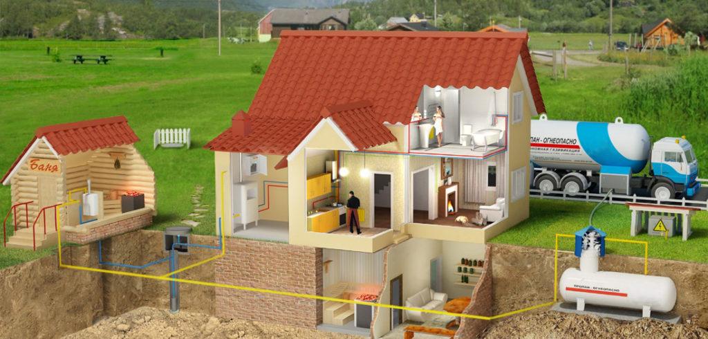 строительство дома под ключ от Буркомпани