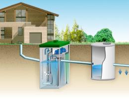 Обслуживание системы канализации загородного дома
