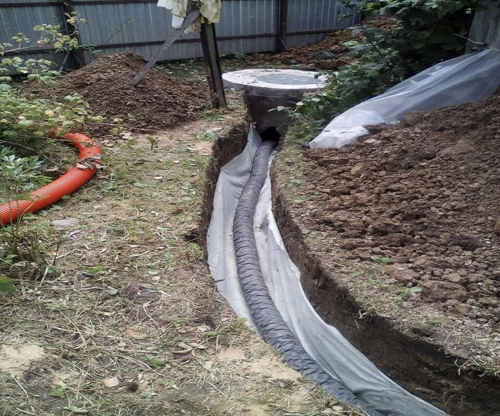 Водоотвод и дренаж на участке