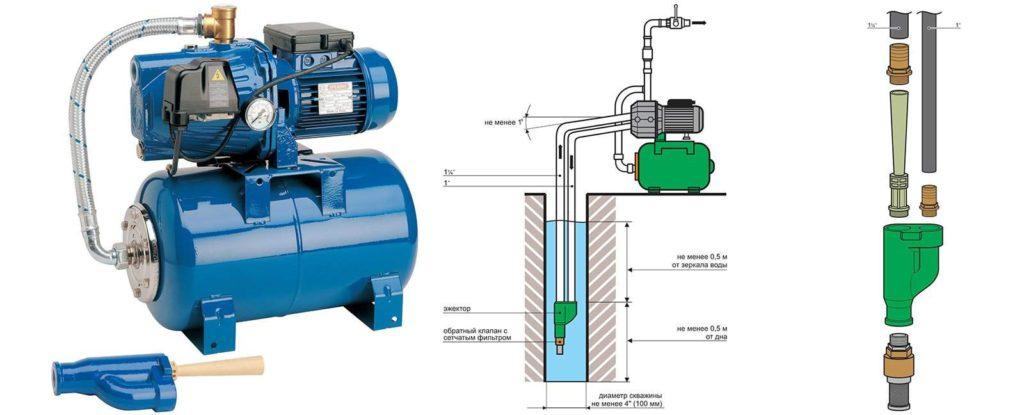 Эжекторная насосная станция для скважины на воду