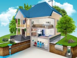 Заказать водоснабжение загородного дома в Нижнем Новгороде